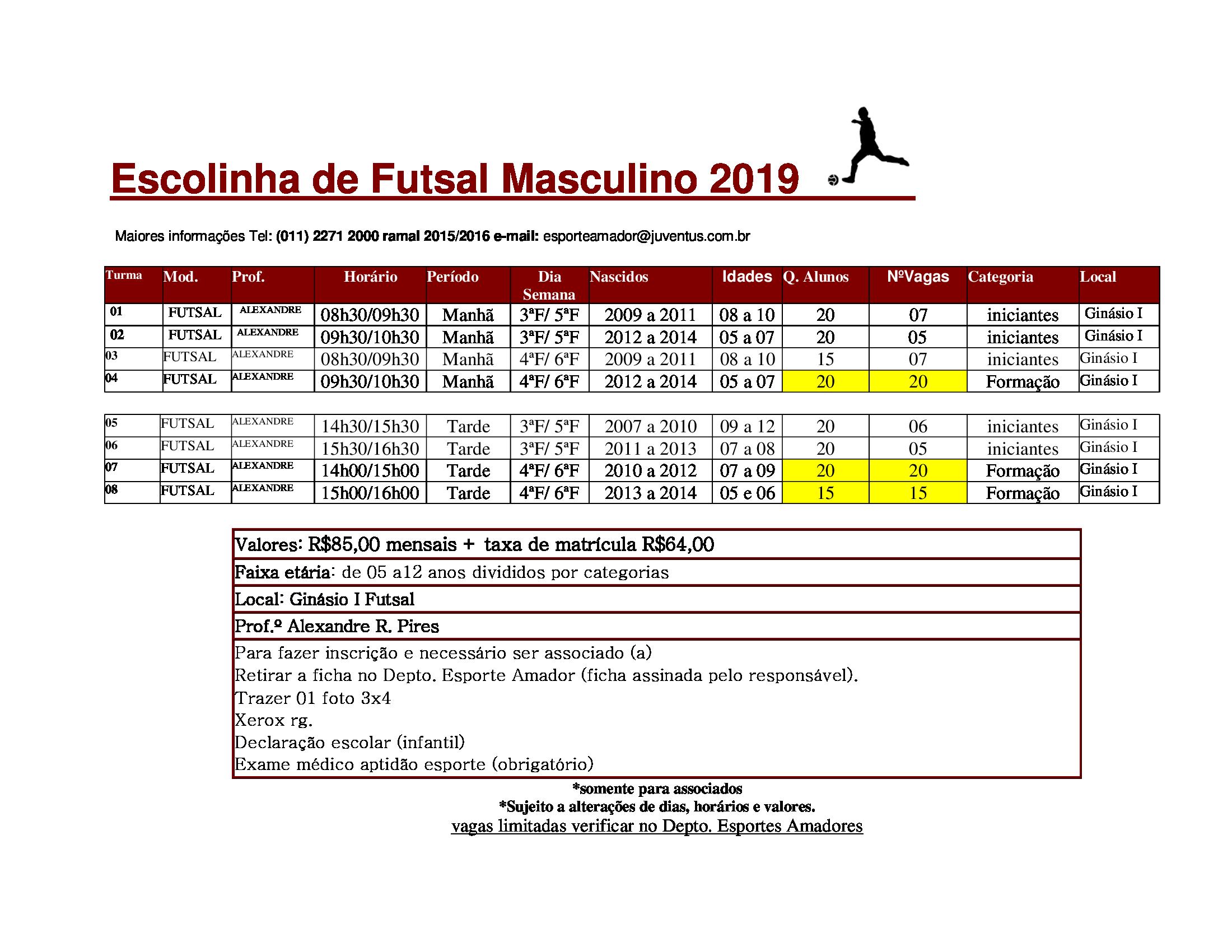 Escolinha Futsal – maio 2019