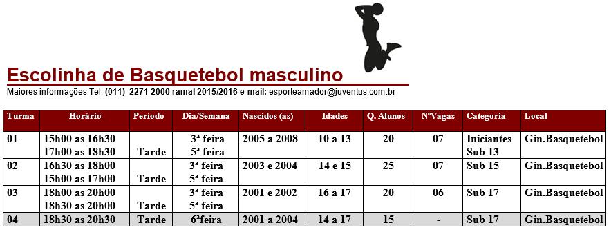basquetebol masculino