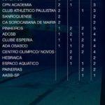 circuito mirim de natação (33)