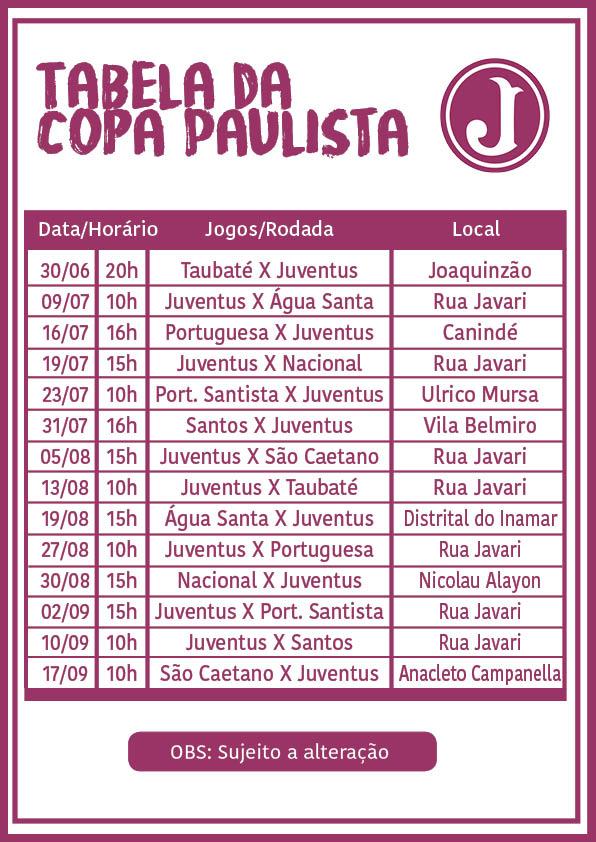 Tabela - Copa Paulista (1)