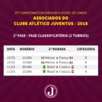 Arte: Divulgação/Juventus