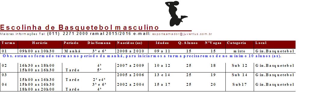 Escolinha Basquete 2019