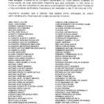 Lista maio 2019