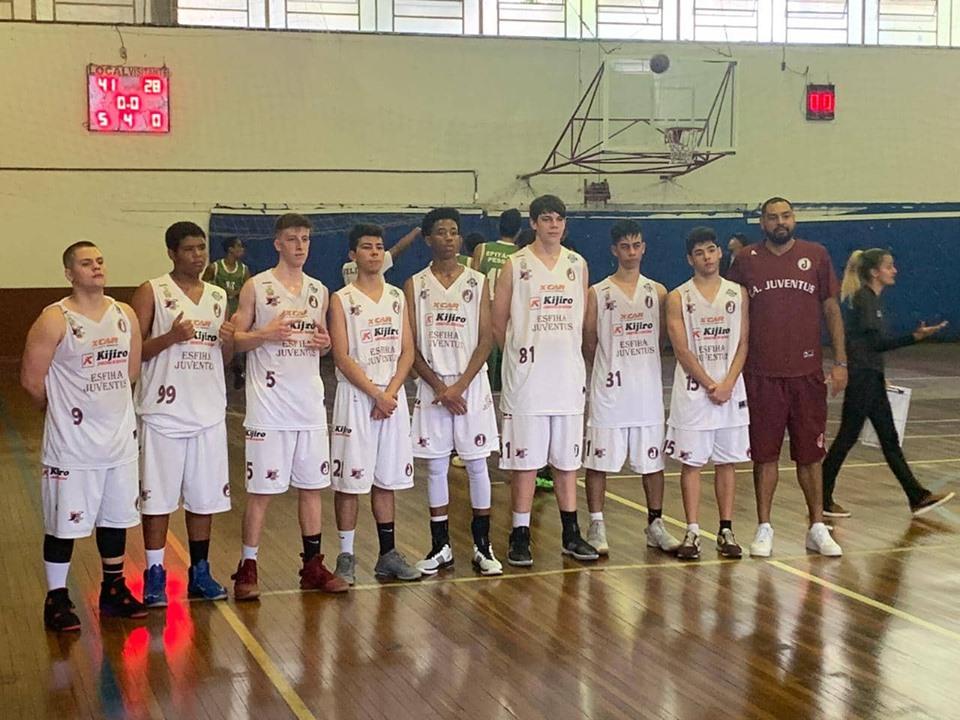 sub 17 basquete 2019