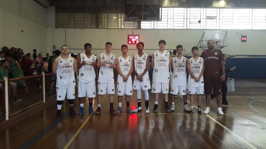 sub 17 basquete NCB