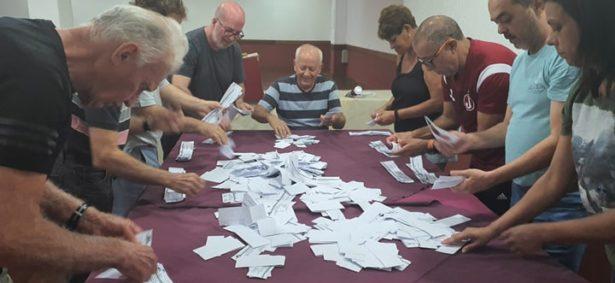 eleição grupo a30
