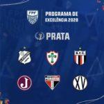 Juventus é premiado na Categoria Prata pelo Programa de Excelência de 2020