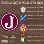 FPF divulga tabela da Copa Paulista 2021
